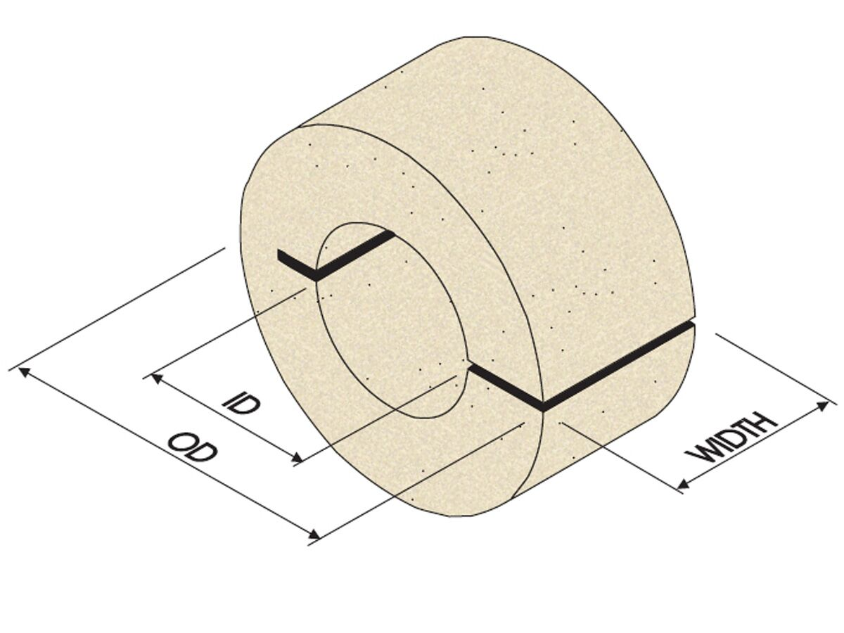 Insulated Pipe Support Block