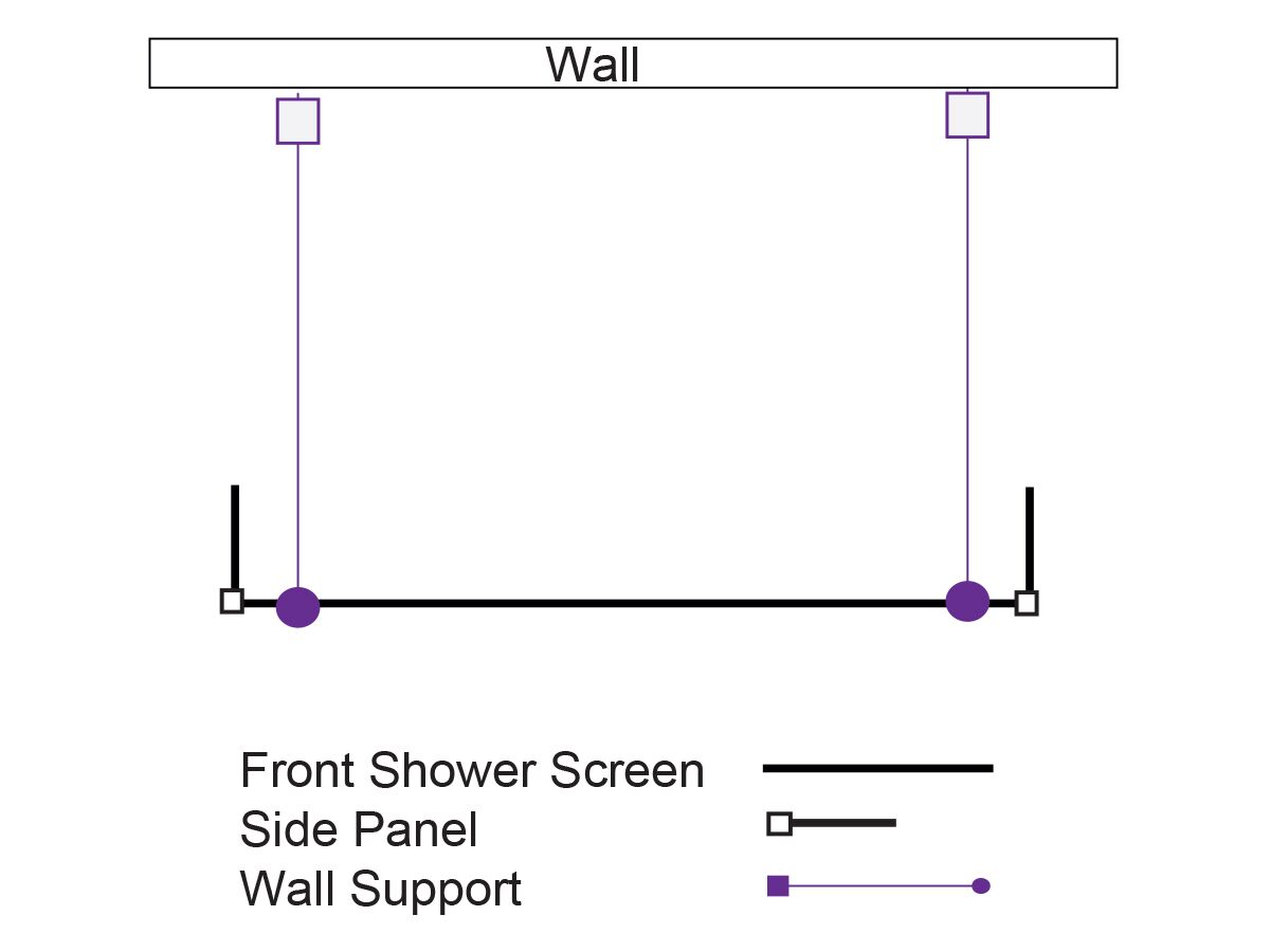 Kado Lux Fixed Shower Screen Panel Double Entry With Side Panels and Wall Support 1400mm Chrome