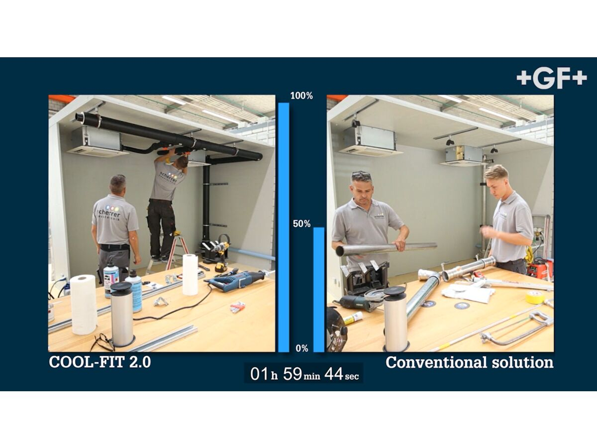 COOL-FIT 2.0 Installation Time Comparison vs. Conventional Solution